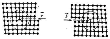 Реферат Реальное строение металлов Дефекты кристаллического  Рисунок 5 Схема положительной и отрицательной дислокации