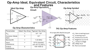 6 op amp ideal