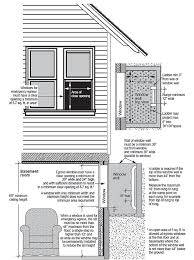 Basement egress windows House Emergency Escape And Rescue Openings Aquaguardsystems Inc Emergency Escape And Rescue Openings egress Windows Oregon