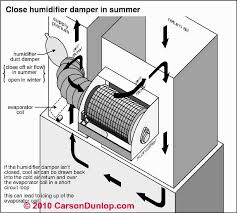 Furnace Air Flow Chart Duct Air Flow Hvac System Return Air Air Flow Or Air