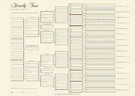blank pedigree chart 4 generation a3 six generation pedigree chart