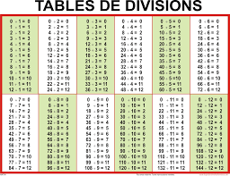 5 times table division worksheet new times tables worksheets 1 12 inspirational division google search