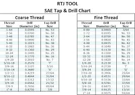 English Thread Size Chart Drill Size For 6 32 Tap Size Hole Size For 6 32 Roll Tap
