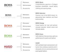 Boss Jeans Size Chart Details About New Hugo Boss Mens Paddy Green Pro Polo Designer Jeans Bag Tie T Shirt Small S