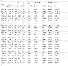 6200 Bearing Size Chart 16 Cheap Micro Deep Groove Ball Bearing 698 Zz Size Chart