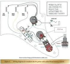 squier strat wiring fender wiring diagram schematic dakotanautica com squier strat wiring fender wiring diagram fabulous wiring diagrams for fender the wiring of squier strat wiring fender wiring diagram