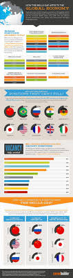 images about skills gap cause and effect infographic skills gap felt globally