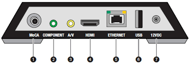 cable tv wiring diagrams wirdig how to connect dvd vcr to tv cable on hdmi tv cables