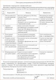 Организация проверки ведения делопроизводства в структурных  План аудита делопроизводства в конкретном подразделении