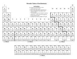 periodic table molar mass pdf copy diffe atomic mass periodic table fresh modern periodic table best