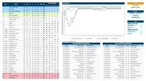 12 Team Schedule Template 7 Team League Schedule Template Golf Score