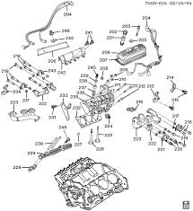 wiring diagram 1994 chevy silverado wiring discover your wiring 00 s10 knock sensor location isuzu nqr wiring diagram besides 94