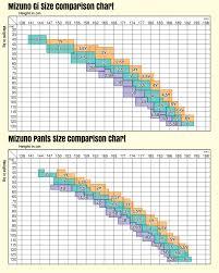 Judo Suit Size Chart Mizuno Ijf Model Judo Gi Set Yusho Japan 2018