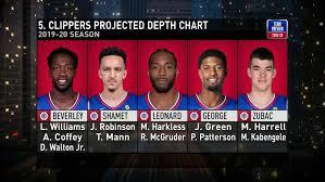 Nba Depth Charts Projected Depth Chart For La Clippers Nba Com
