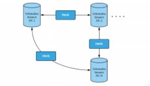 A Data Synchronization and Enrichment Platform - Engineering News