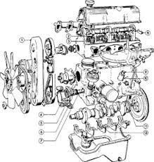 ford s max engine diagram ford wiring diagrams online