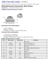 2004 chevy impala radio wiring diagram and chevrolet cobalt 2006 within