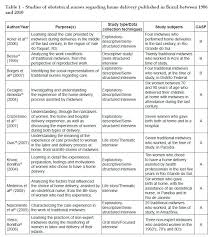 Literature Review Table Template Literature Review Effects Of Grammatical Ability On Senior High