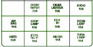 2003 kia spectra compartment fuse box diagram circuit wiring 2003 Kia Spectra Fuse Box 2003 kia spectra compartment fuse box map 2003 kia spectra fuse box diagram