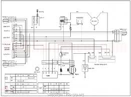 useful loncin 110cc wiring diagram loncin 110cc wiring diagram 1 110cc wiring diagram useful loncin 110cc wiring diagram loncin 110cc wiring diagram 1 lenito inside roc grp