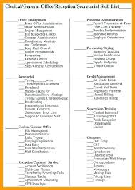 Minute Taking Templates Swot Minute Taking Examples Office Safety Printable Analysis