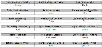 1997 pontiac firebird car stereo wiring diagram radiobuzz48 com
