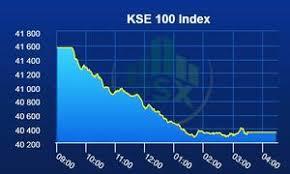 Trends Pakistan Stock Market Dawn Com
