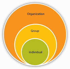 What Is Organizational Behavior 1 2 Understanding Organizational Behavior Organizational