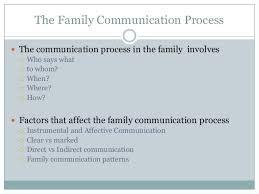 Family Communication Patterns
