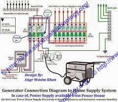 yamaha generator capacitor wiring yamaha printable wiring portable generator wiring diagram internal yamaha motorcycle source