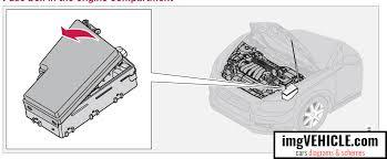 volvo v50 fuse box diagrams schemes vehicle com volvo v50 fuse box replacing fuses