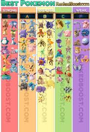 Pokemon Go Tier List Pokemon Go Cp Cost Per Level Power Up