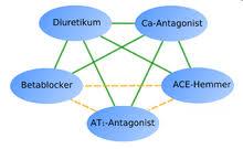 calciumantagonisten wirkung