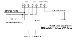 byp garage door safety sensor wiring diagram wiring diagram user garage door sensor bypass ericaswebstudio com byp garage door safety sensor wiring diagram