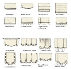 Names of all the roman shades :)