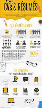 top cv tips infographic part inspiring interns blog cvs resumes get them right to get the