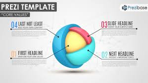 Charts In Prezi Infographic Diagram Prezi Templates Prezibase