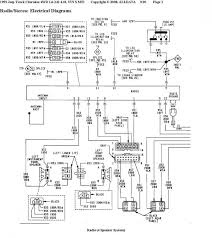 jeep cherokee radio wiring diagram image 1996 jeep grand cherokee limited radio wiring diagram wiring on 1993 jeep cherokee radio wiring diagram