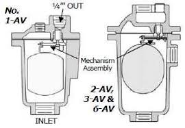 armstrong international model 11av floating air vents armstrong air vent diagram