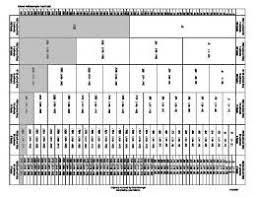 Vlsm Workbook Instructors Edition V1_0 Pmd Mafiadoc Com