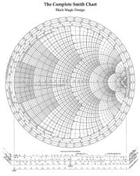 Y Smith Chart Smith_chart_laminated Bmp 239 X 300 Y Smith Chart Smith