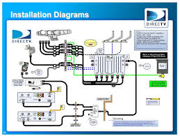 directv wireless wiring diagram directv diy wiring diagrams directv wireless genie mini diagram nilza net
