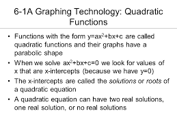 6 1a graphing technology quadratic functions