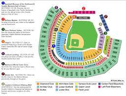 Astros Seating Chart Rows Mlb Ballpark Seating Charts Ballparks Of Baseball