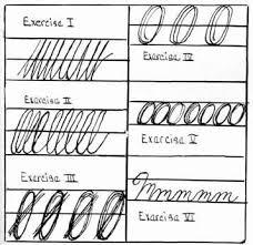 Original Ornamental Penmanship Appropedia The Sustainability Wiki