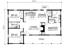 Log Cabin Floor plans for Western North CarolinaLake Lure Land offers western North Carolina land for    One level  Split floor plan