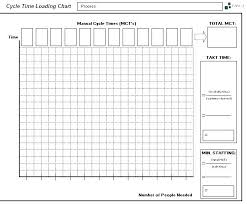 Staffing Model Template Staffing Model Excel Tool Template Call Center