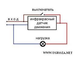 Тираж экз Червона книга Февраля blog stroybaza Тему реферат на порядок тварини книга книги игры заполнения