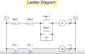 electrical wiring ladder diagrams wiring diagram libraries ladder wiring diagrams wiring diagram onlineladder diagram schematics schematic wiring diagrams garage door wiring ladder diagram