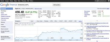 Real Time Stock Quotes Custom Google Finance Expands RealTime Stats To Europe